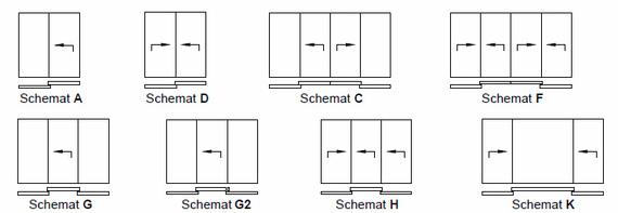 Wariant otwierania aluminiowych drzwi HST.